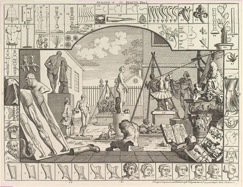 Plate 1, Analysis of Beauty, William Hogarth