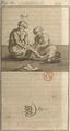 Andry - De la génération des vers (1741), planche p. 132.png