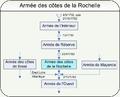 Armée des côtes de la Rochelle.png