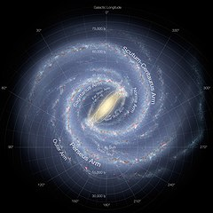 the Milky Way, courtesy NASA/JPL-Caltech/ESO, R. Hurt and Wikimedia