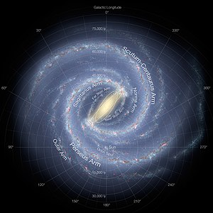 2013 in science - 2 January 2013: astronomers estimate that every star in the Milky Way Galaxy (artist's rendering pictured) hosts at least one exoplanet.