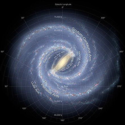 drawing of how the Milky Way may look like