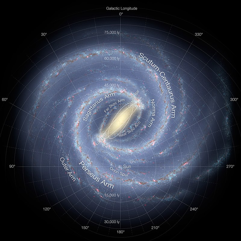 Artist%27s impression of the Milky Way (updated - annotated).jpg