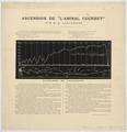 """Ascension de """"l'Amiral Courbet"""" par M.H. Lachambre LCCN2002736618.tif"""