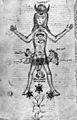 Astrological man. 15th century manuscript. Wellcome M0007101.jpg