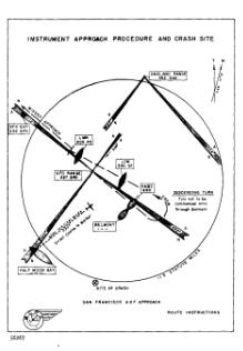 accident investigation report: diagram of the instrument approach procedure  and crash site