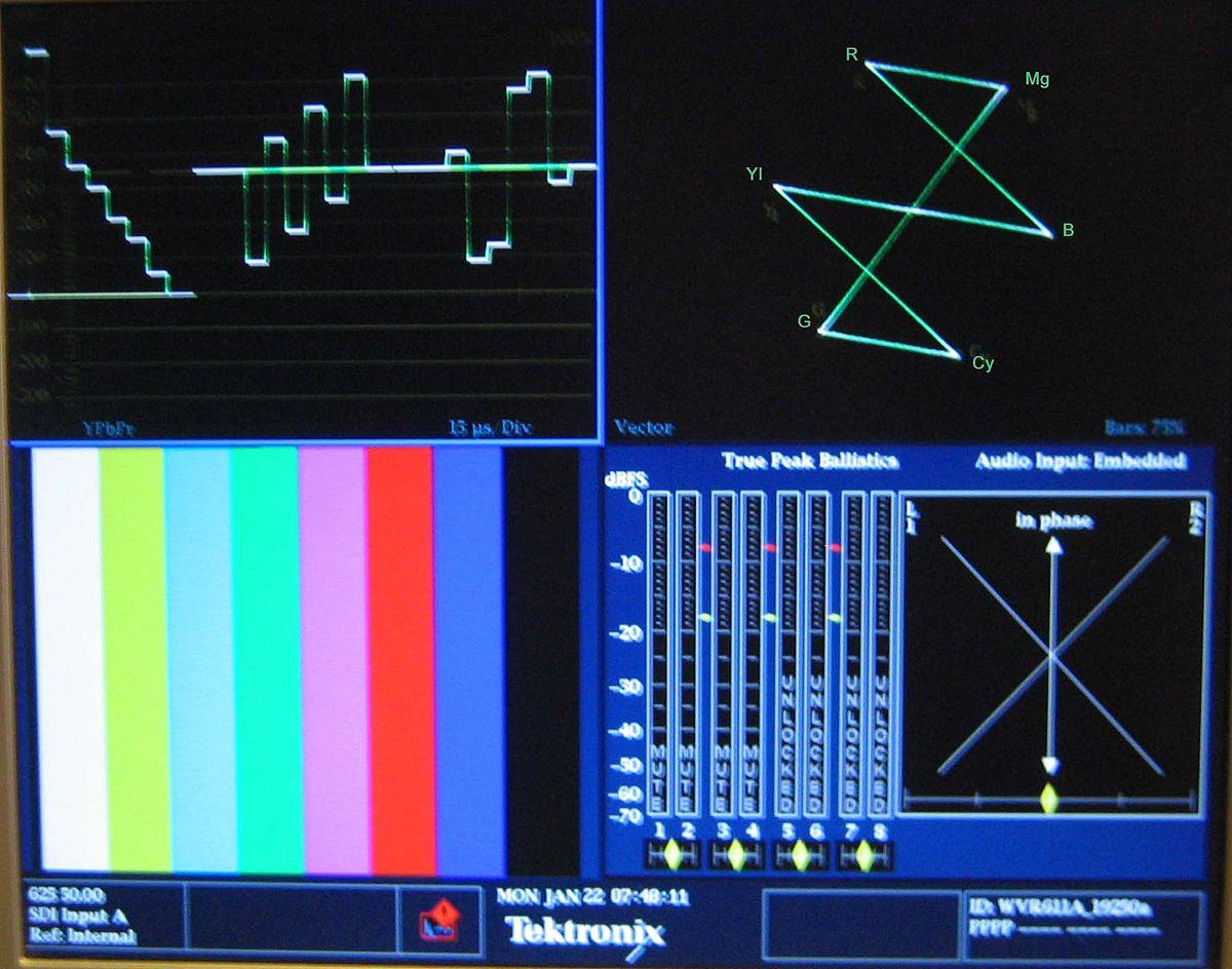 Barras de color - Wikipedia, la enciclopedia libre