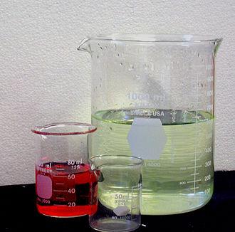 Borosilicate glass - Borosilicate beakers
