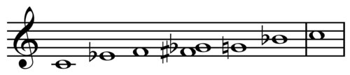 Blues scale hexatonic C.png