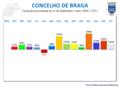 Braga 02.PNG