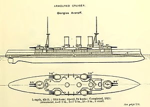 Greek cruiser Georgios Averof - Right elevation and plan drawing of Georgios Averof from Brassey's Naval Annual 1915