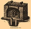 Brockhaus and Efron Encyclopedic Dictionary b74 935-0.jpg