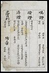 C14 Chinese medication chart; Asthma etc. Wellcome L0039608.jpg