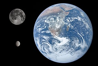 Ceres (dwarf planet) - Ceres (bottom left), the Moon and Earth, shown to scale