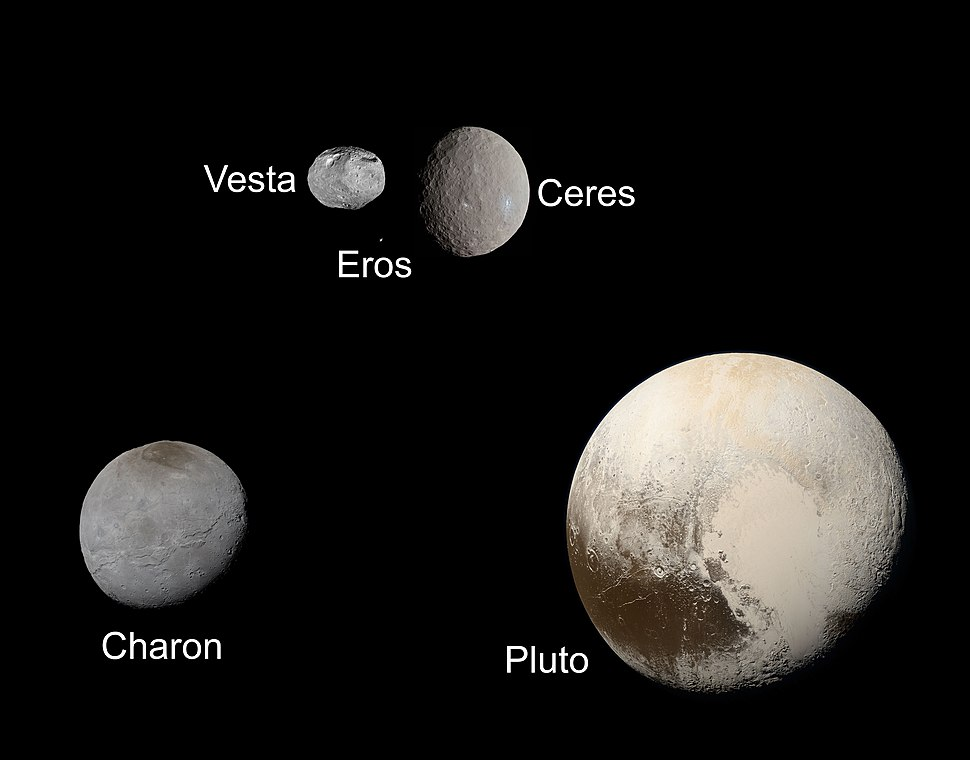 Ceres-Vesta-Eros compared to Pluto-Charon