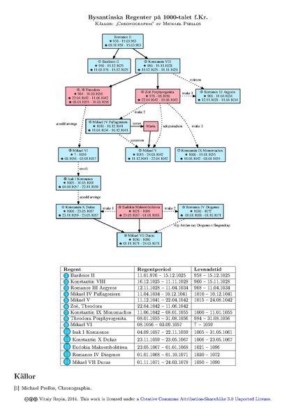 File:ChronographySe.pdf