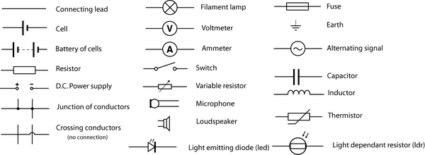 a level physics electrons waves and photons d c circuits rh en wikibooks org Voltmeter Circuit Diagram Symbol Lamp Symbol Circuit Diagram