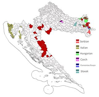 Minority languages of Croatia
