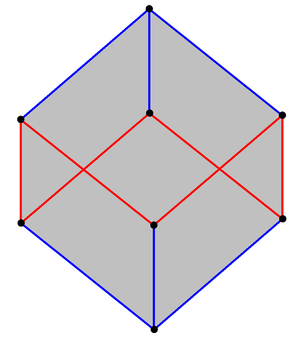 Regular polygon - Image: Cube petrie polygon sideview