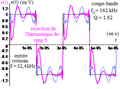 Deuxième ordre du type réponse en uLC d'un R L C série - réjection d'harmonique d'un créneau - ter.png