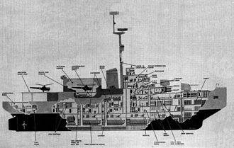 USS Glacier (AGB-4) - Glacier in 1956.