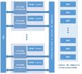 Diagrama básico general computación mnemodirigida.png
