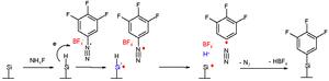 Diazonium compound - Diazonium salt application silicon wafer
