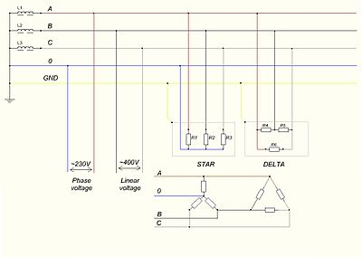 400px European_3 phase_explanation talk residual current device wikipedia 3 phase rcd wiring diagram at soozxer.org