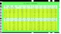 Farnachmoos Analyseparameter.png