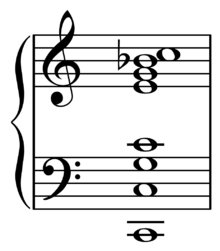 a9c6c0ad List of guitar tunings - Wikipedia