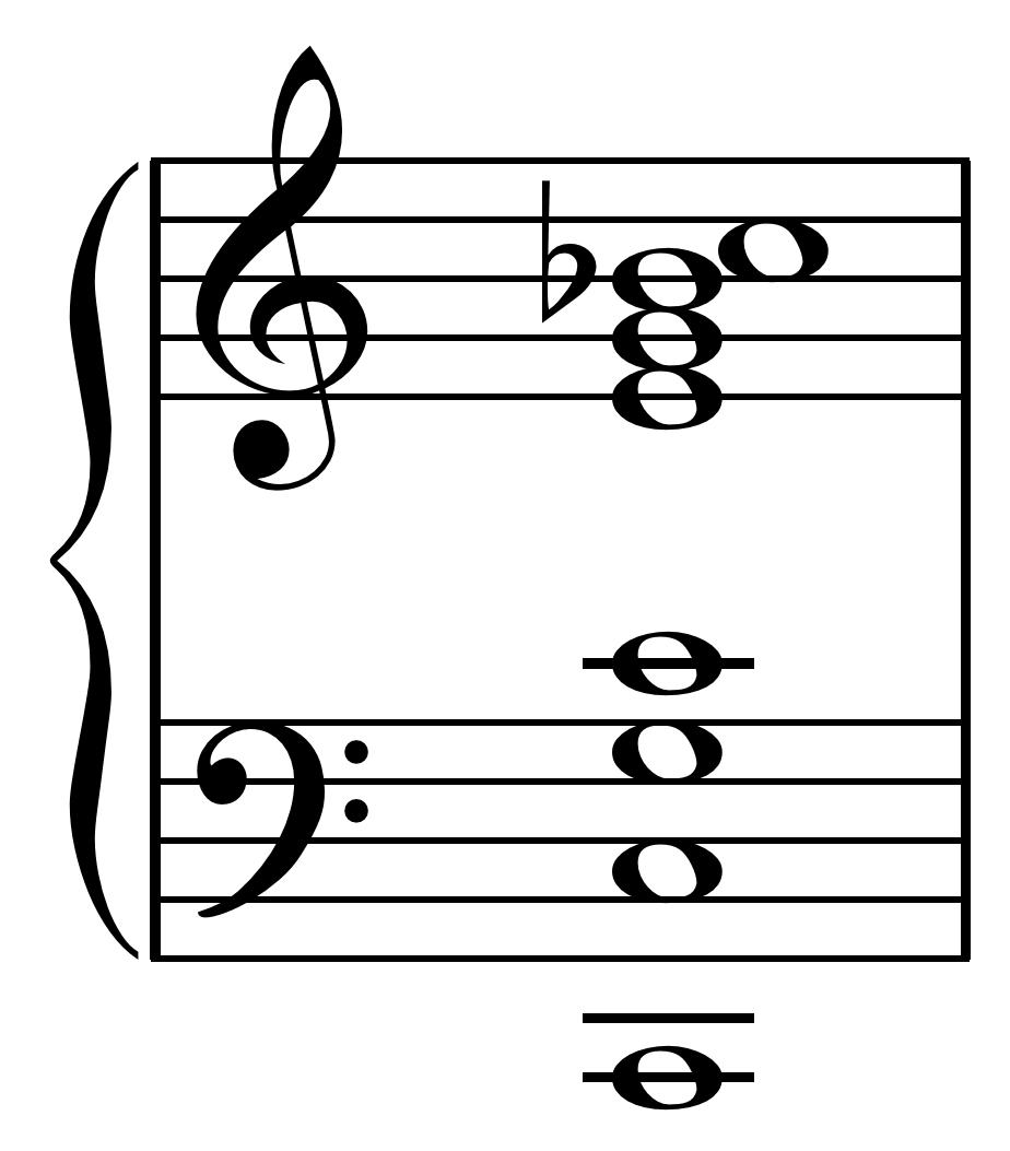 First eight harmonics vertical