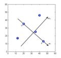 GeometricHasingExample.png
