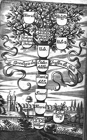 Counts of Stade - Family tree of the counts of Stade from 1659