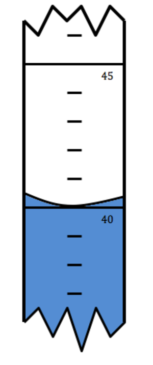 Graduated cylinder - If the reading is done and the value calculated is set to be 40.0 mL. The precise value would be 40.0 ± 0.1 or 40.1 to 39.9 mL