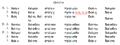 Greek aor mid opt of various -mi verbs.png
