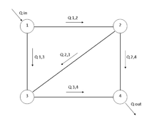 Hardy Cross method - Wikipedia