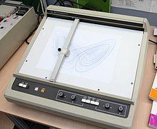 Cartesian coordinate robot - Wikipedia