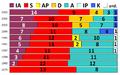 Inatsisartut 1979-2009.png