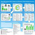 Infographic of OTCD study created by J. G. Rankin, 2013.jpg