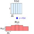 InverseTransformSampling.fig.png