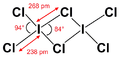 Iodine trichloride data.png