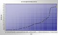 Iserlohn-Einwohnerzahlen1-Asio.png