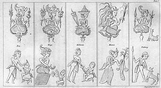 Javanese calendar - Signs of the Pasaran cycle