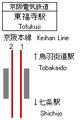 KH Tofukuji Sta. (rail).png