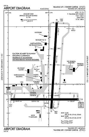 Cherry Capital Airport - Image: KTVC Traverse City Airport Diagram