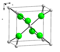 Kristallstruktur von Chromchlorid