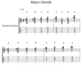 Major Chords.png