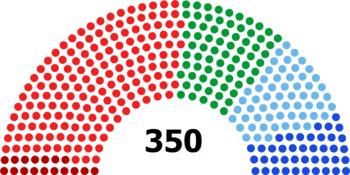 Mandater i rigsdagen 1970. png