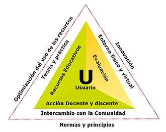 National Judicial College (Dominican Republic) - Educational Model