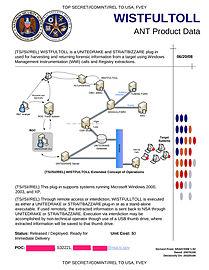 NSA WISTFULTOLL